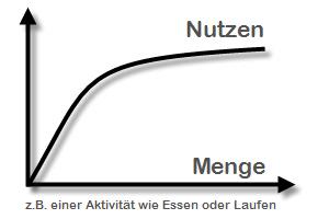 goldene_mitte_theorie_diedenker.org_1