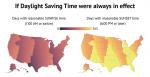 Zeitumstellung sinnvoll oder ganzjährige Zeit besser?