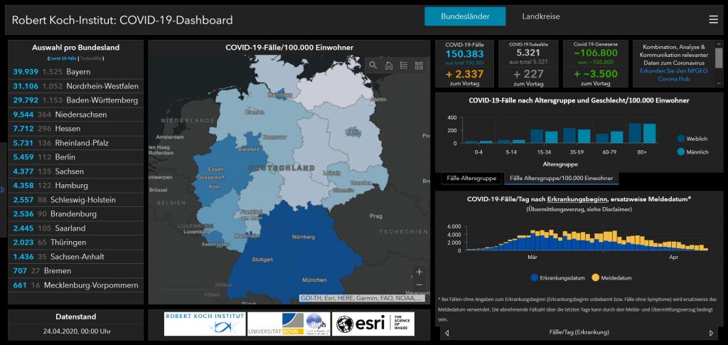 """Screenshot """"COVID-19-Dashboard"""" des Robert Koch-Instituts vom 24.04.2020"""