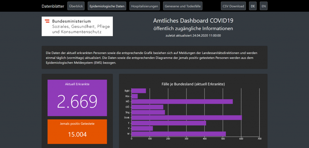 "Screenshot ""Amtliches Dashboard COVID-19"" vom 24.04.2020"