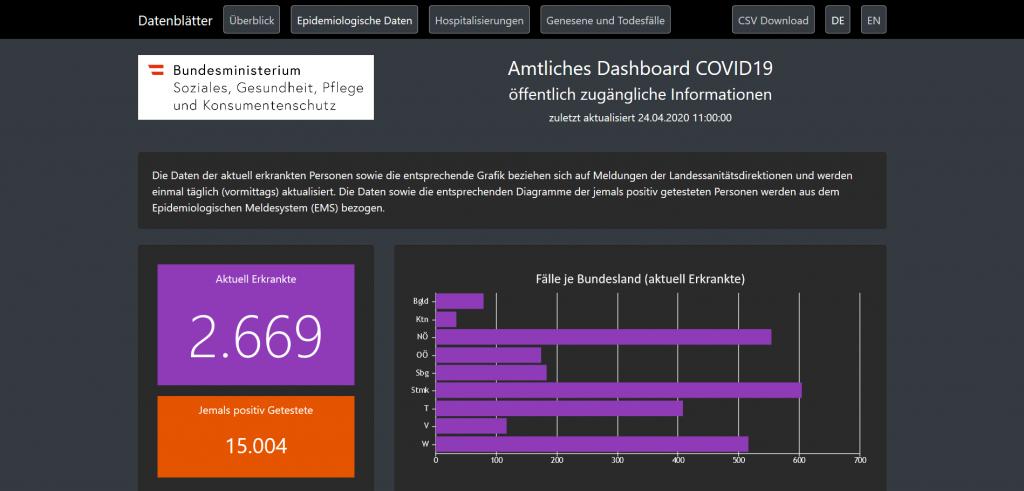 "Screenshot ""Amtliches Dashboard COVID-19"" vom 24.04.2020"